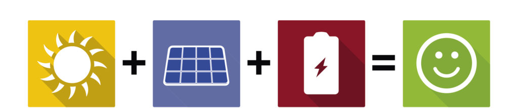 4 Icons: Sonne plus Solaranlage plus Batterie gleich lachender Emoji
